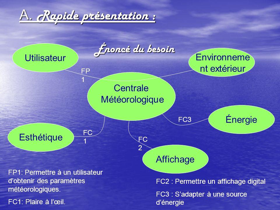 Énoncé du besoin Énoncé du besoin Énergie Affichage Esthétique Utilisateur Environneme nt extérieur Centrale Météorologique FP 1 FC 1 FC 2 FC3 FP1: Pe
