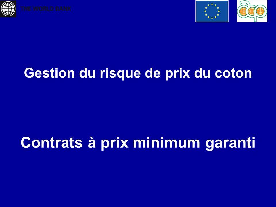 Gestion du risque de prix du coton Contrats à prix minimum garanti