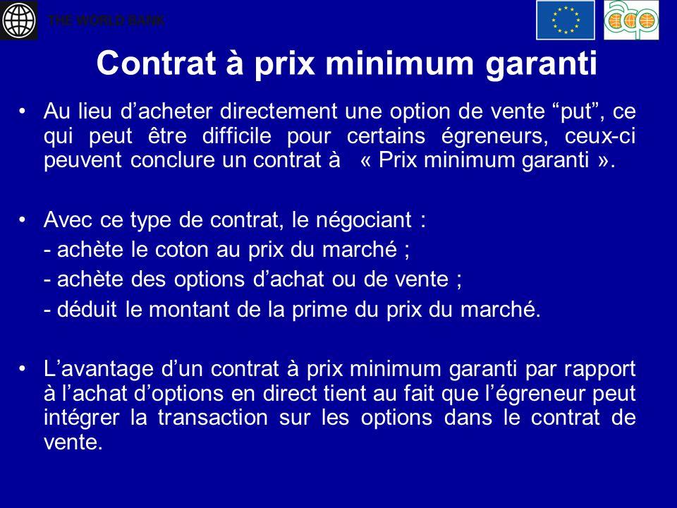 Contrat à prix minimum garanti Au lieu dacheter directement une option de vente put, ce qui peut être difficile pour certains égreneurs, ceux-ci peuve