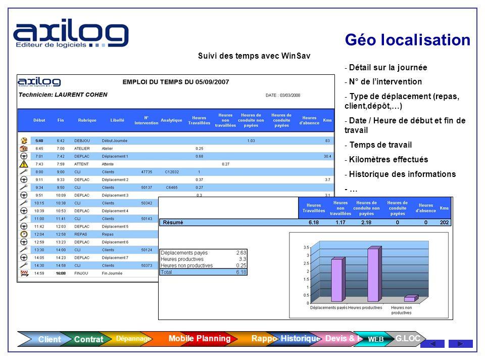 Client Contrat Dépannage Géo localisation Principe de fonctionnement Un boîtier connecté sur le moteur du véhicule permet denvoyer des données à WinSa