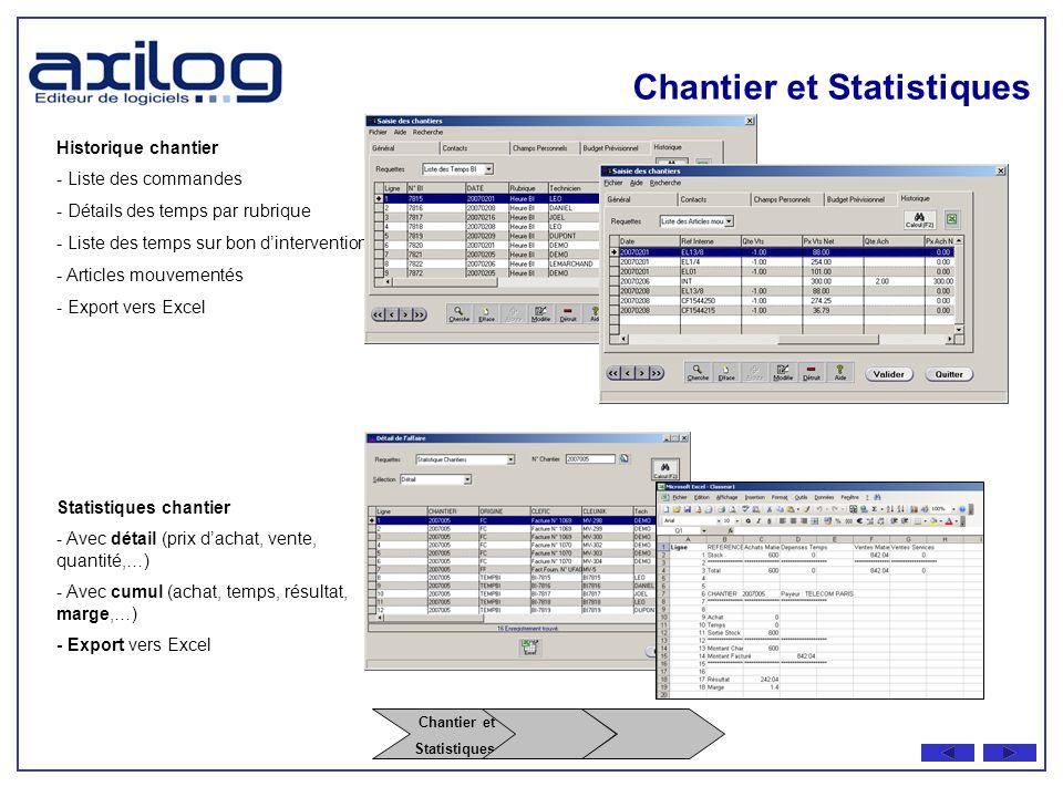 Chantier et Statistiques Création de requêtes en langage SQL ou avec un éditeur intégré. Client Contrat Dépannage Planning Rapport Historique Devis &