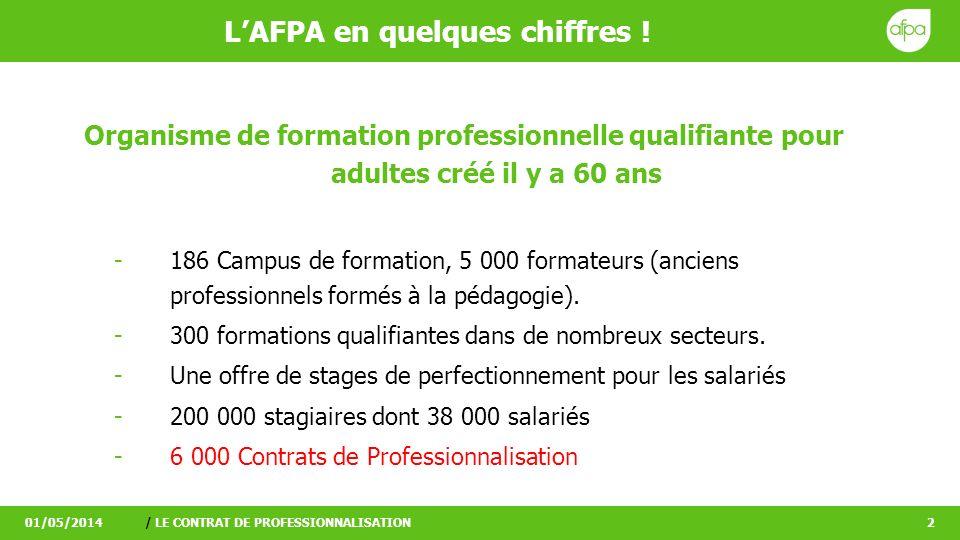 LAFPA en quelques chiffres ! 01/05/2014/ LE CONTRAT DE PROFESSIONNALISATION2 Organisme de formation professionnelle qualifiante pour adultes créé il y