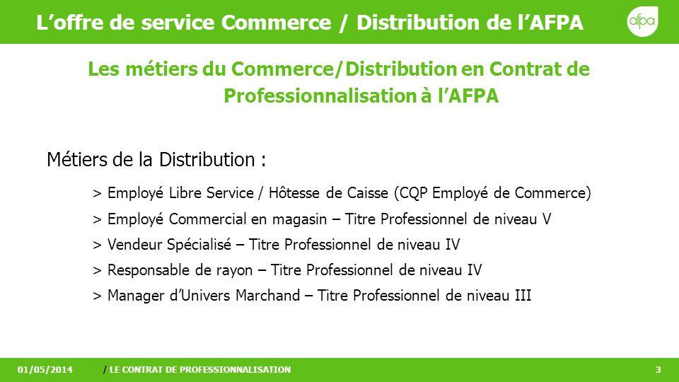 Loffre de service Commerce / Distribution de lAFPA 01/05/2014/ LE CONTRAT DE PROFESSIONNALISATION3 Les métiers du Commerce/Distribution en Contrat de