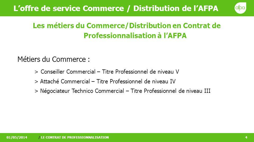 Loffre de service Commerce / Distribution de lAFPA 01/05/2014/ LE CONTRAT DE PROFESSIONNALISATION4 Les métiers du Commerce/Distribution en Contrat de