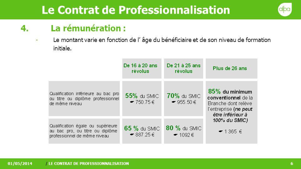 Le Contrat de Professionnalisation 01/05/2014/ LE CONTRAT DE PROFESSIONNALISATION6 4.La rémunération : -Le montant varie en fonction de l âge du bénéf