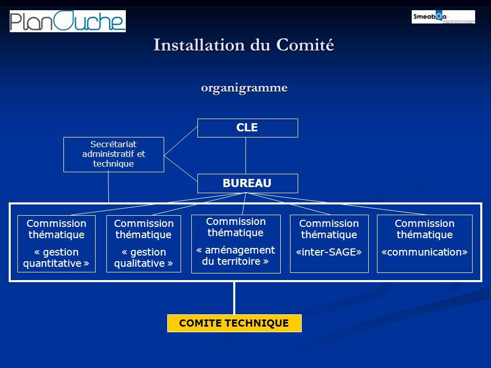 Installation du Comité organigramme CLE Secrétariat administratif et technique BUREAU Commission thématique « gestion quantitative » Commission thémat