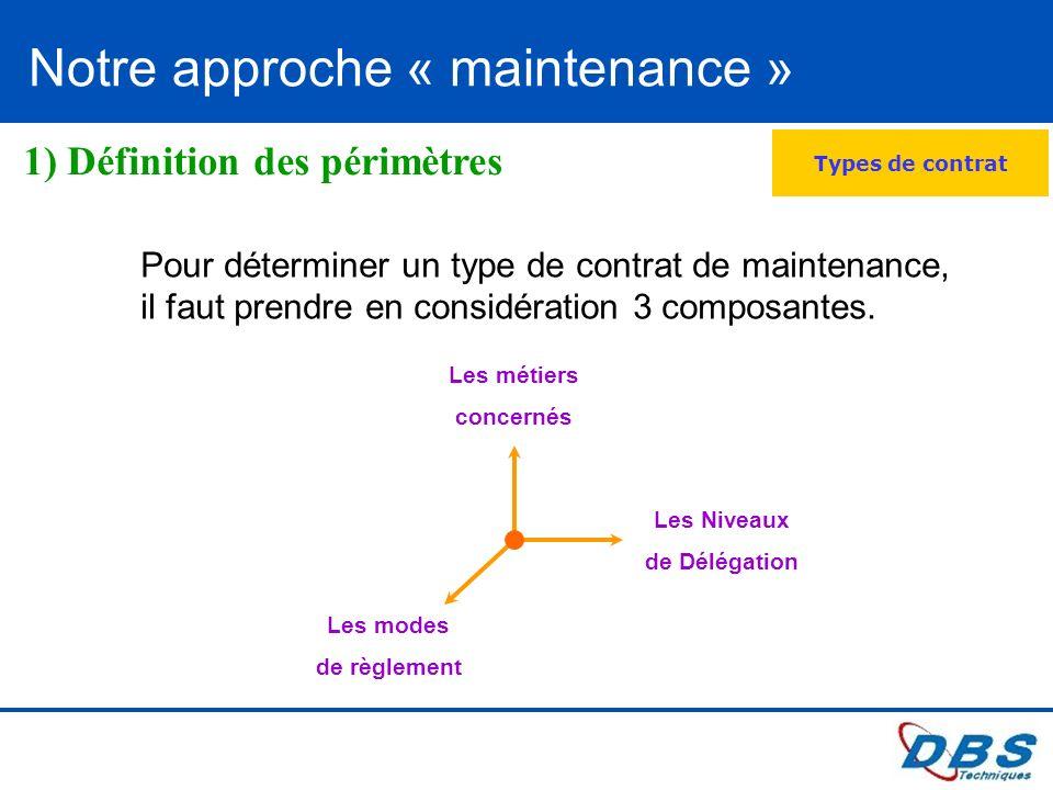 BD - Version 01 Ce document est la propri é t é de ENDEL. Il ne pourra, sans autorisation é crite, être utilis é ou communiqu é à des tiers. Notre app