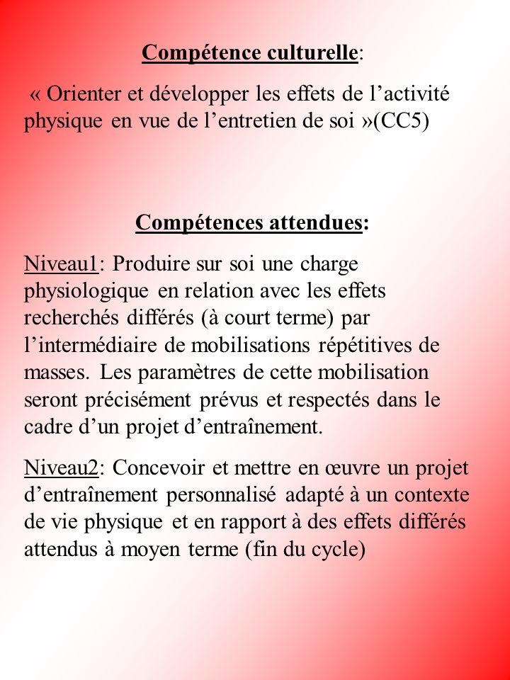 Compétences attendues: Niveau1: Produire sur soi une charge physiologique en relation avec les effets recherchés différés (à court terme) par lintermé