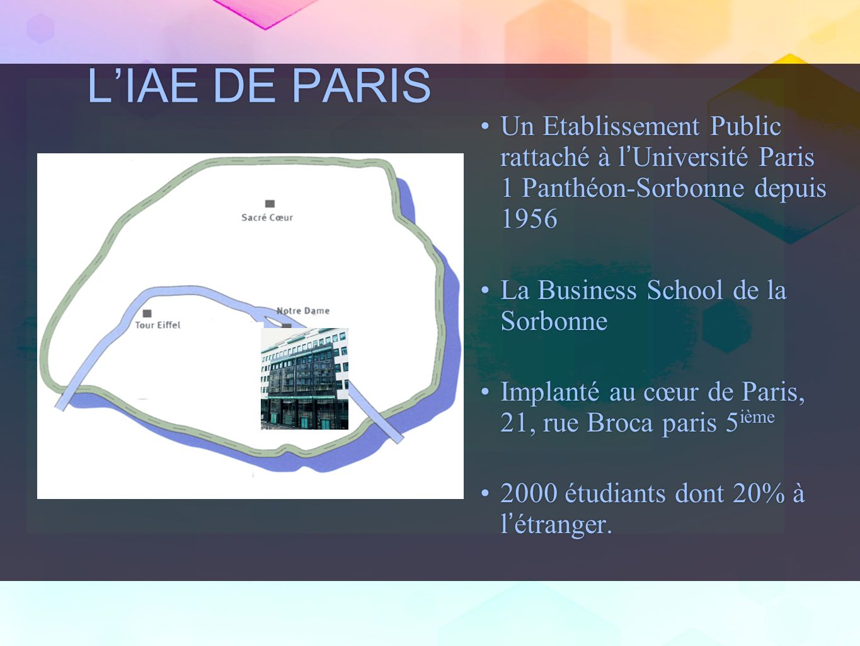 LIAE DE PARIS Un Etablissement Public rattaché à l Université Paris 1 Panthéon-Sorbonne depuis 1956 La Business School de la Sorbonne Implanté au cœur