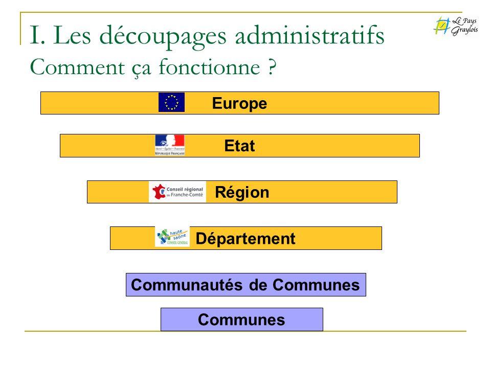 I. Les découpages administratifs Comment ça fonctionne ? EuropeEtatRégion Département Communautés de Communes Communes