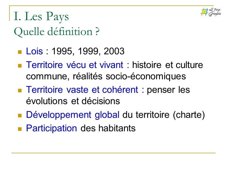 Lois : 1995, 1999, 2003 Territoire vécu et vivant : histoire et culture commune, réalités socio-économiques Territoire vaste et cohérent : penser les
