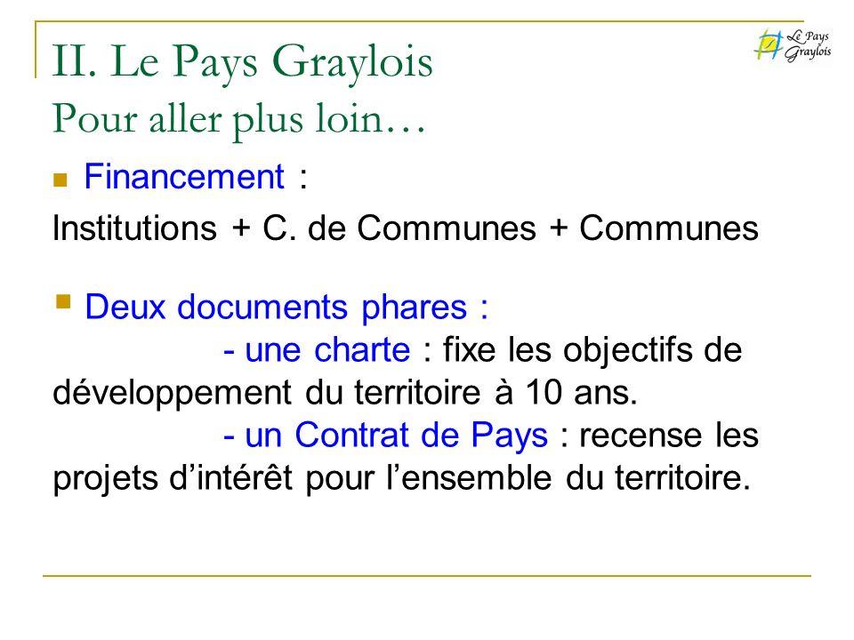 II. Le Pays Graylois Pour aller plus loin… Financement : Institutions + C. de Communes + Communes Deux documents phares : - une charte : fixe les obje