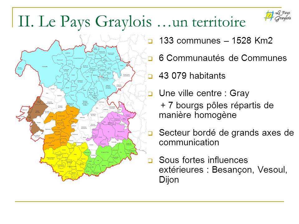 II. Le Pays Graylois …un territoire 133 communes – 1528 Km2 6 Communautés de Communes 43 079 habitants Une ville centre : Gray + 7 bourgs pôles répart