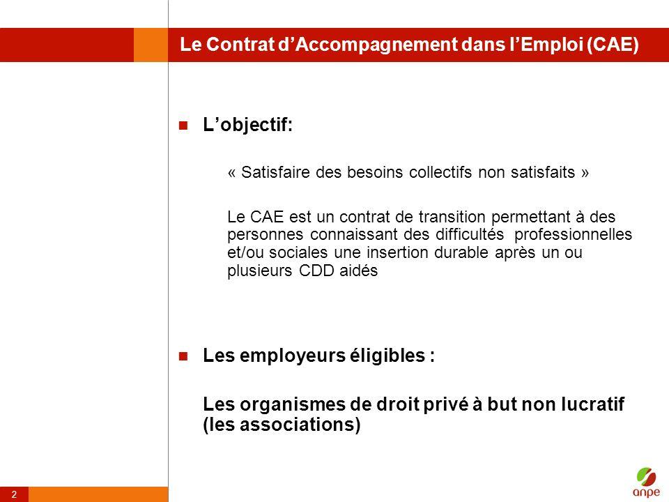 2 Le Contrat dAccompagnement dans lEmploi (CAE) Lobjectif: « Satisfaire des besoins collectifs non satisfaits » Le CAE est un contrat de transition pe
