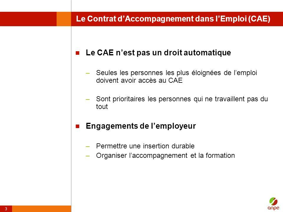 3 Le Contrat dAccompagnement dans lEmploi (CAE) Le CAE nest pas un droit automatique –Seules les personnes les plus éloignées de lemploi doivent avoir