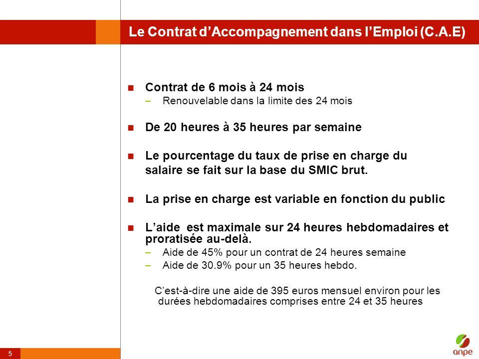 5 Le Contrat dAccompagnement dans lEmploi (C.A.E) Contrat de 6 mois à 24 mois –Renouvelable dans la limite des 24 mois De 20 heures à 35 heures par se