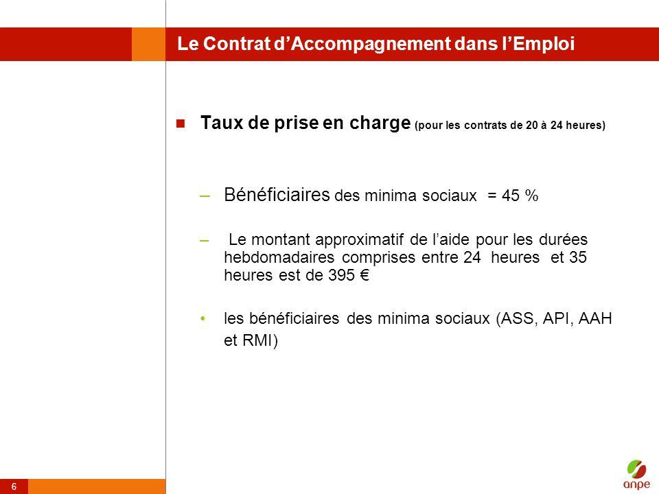 6 Le Contrat dAccompagnement dans lEmploi Taux de prise en charge (pour les contrats de 20 à 24 heures) –Bénéficiaires des minima sociaux = 45 % – Le