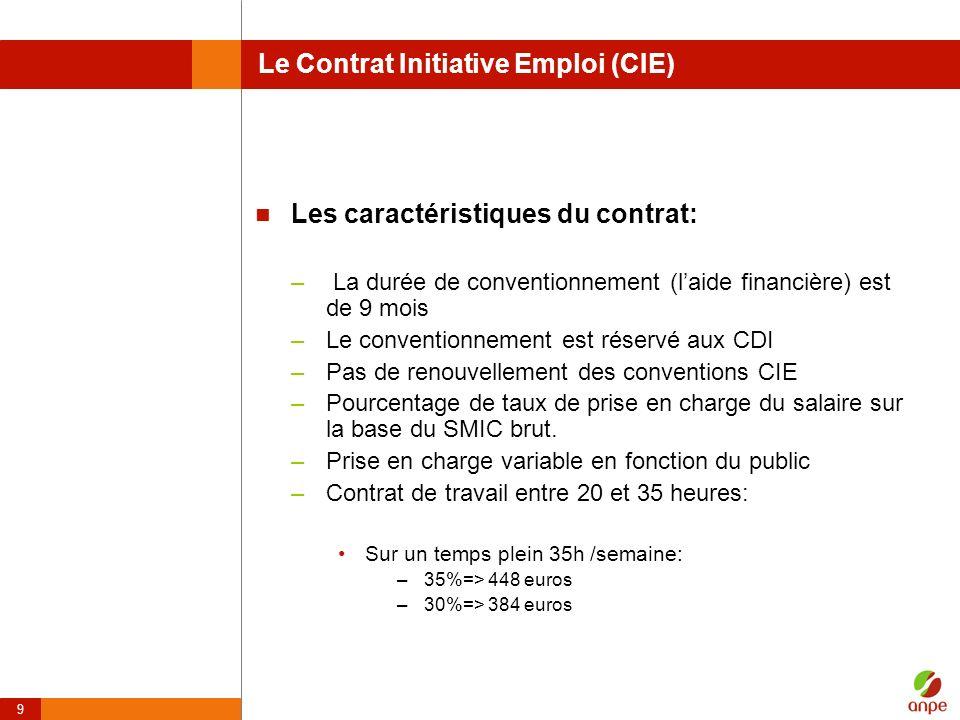 9 Le Contrat Initiative Emploi (CIE) Les caractéristiques du contrat: – La durée de conventionnement (laide financière) est de 9 mois –Le conventionne