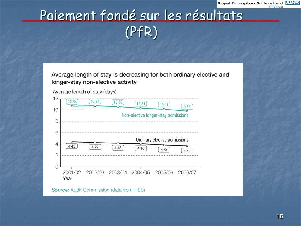 15 Paiement fondé sur les résultats (PfR)