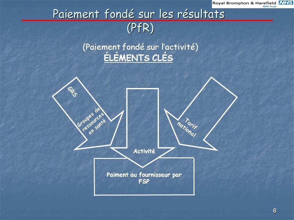6 Paiement fondé sur les résultats (PfR) ÉLÉMENTS CLÉS (Paiement fondé sur lactivité) GRS Activité Groupes de ressources en santé Tarif national Paiment au fournisseur par FSP