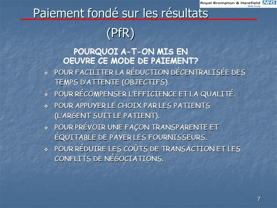 7 Paiement fondé sur les résultats (PfR) POUR FACILITER LA RÉDUCTION DÉCENTRALISÉE DES TEMPS DATTENTE (OBJECTIFS).