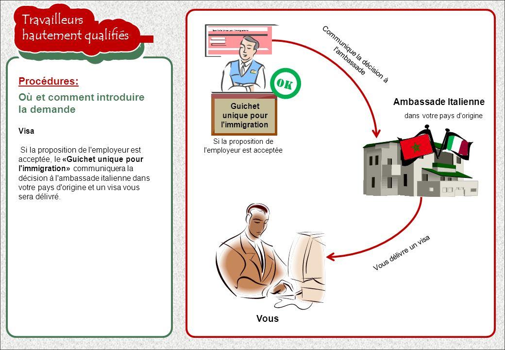 la proposition de l employeur est acceptée Permis de séjour Vous devez déposer une demande de permis de séjour auprès du « Guichet unique pour l immigration» de la « Prefettura» de la province compétente dans les huit jours suivant votre arrivée en Italie.