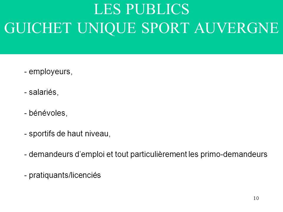 10 LES PUBLICS GUICHET UNIQUE SPORT AUVERGNE - employeurs, - salariés, - bénévoles, - sportifs de haut niveau, - demandeurs demploi et tout particulièrement les primo-demandeurs - pratiquants/licenciés