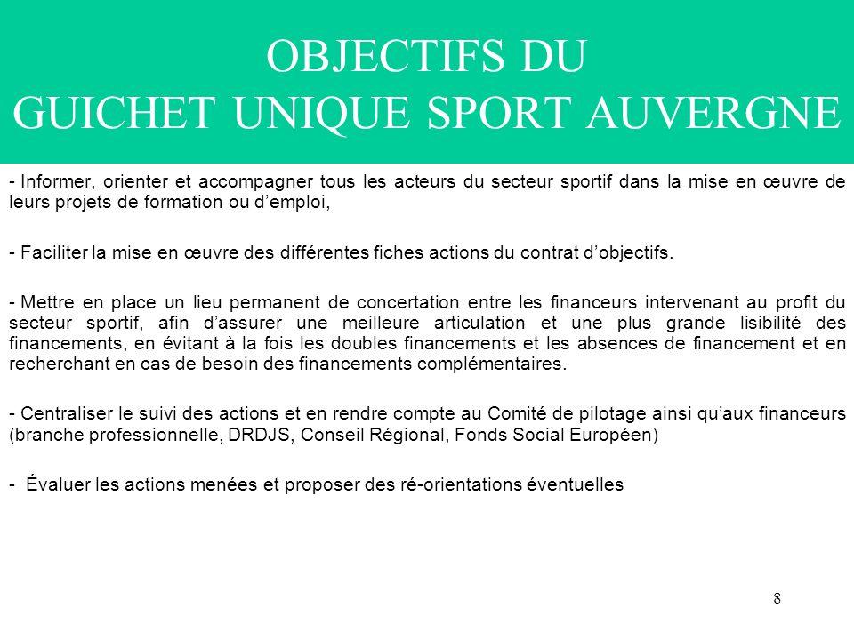 8 OBJECTIFS DU GUICHET UNIQUE SPORT AUVERGNE - Informer, orienter et accompagner tous les acteurs du secteur sportif dans la mise en œuvre de leurs pr