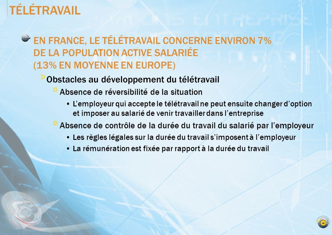 TÉLÉTRAVAIL EN FRANCE, LE TÉLÉTRAVAIL CONCERNE ENVIRON 7% DE LA POPULATION ACTIVE SALARIÉE (13% EN MOYENNE EN EUROPE) Obstacles au développement du té
