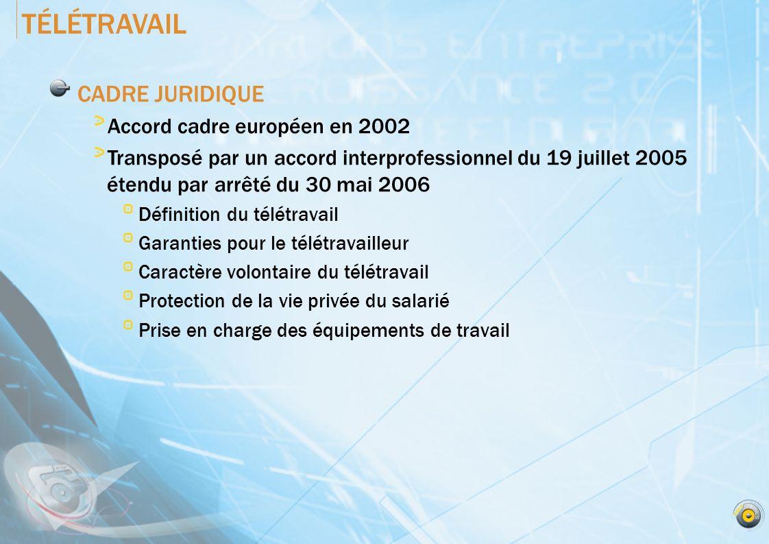 TÉLÉTRAVAIL CADRE JURIDIQUE Accord cadre européen en 2002 Transposé par un accord interprofessionnel du 19 juillet 2005 étendu par arrêté du 30 mai 20