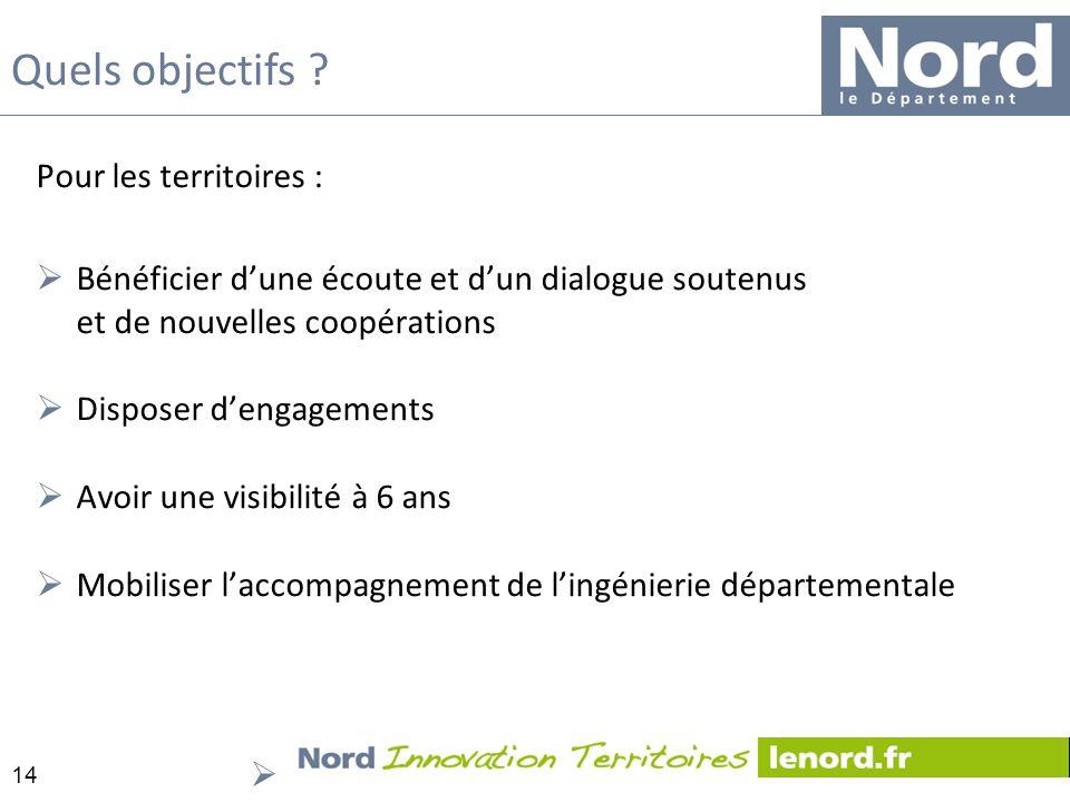 14 Pour les territoires : Bénéficier dune écoute et dun dialogue soutenus et de nouvelles coopérations Disposer dengagements Avoir une visibilité à 6