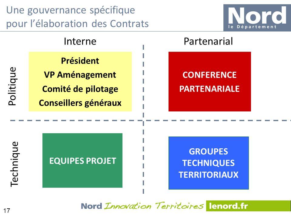 17 Une gouvernance spécifique pour lélaboration des Contrats EQUIPES PROJET GROUPES TECHNIQUES TERRITORIAUX CONFERENCE PARTENARIALE Technique Politiqu