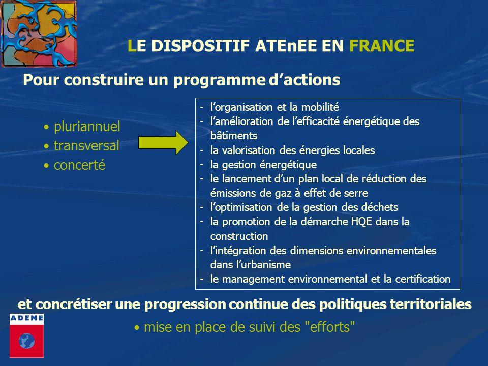 Nombre de contrats ATEnEE Début janvier 2006, 49 contrats ATEnEE sont engagés : - 14 agglomérations - 20 pays - 15 PNR