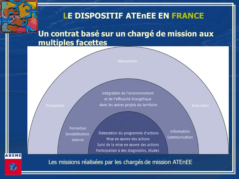 Un contrat basé sur un chargé de mission aux multiples facettes Les missions réalisées par les chargés de mission ATEnEE LE DISPOSITIF ATEnEE EN FRANCE