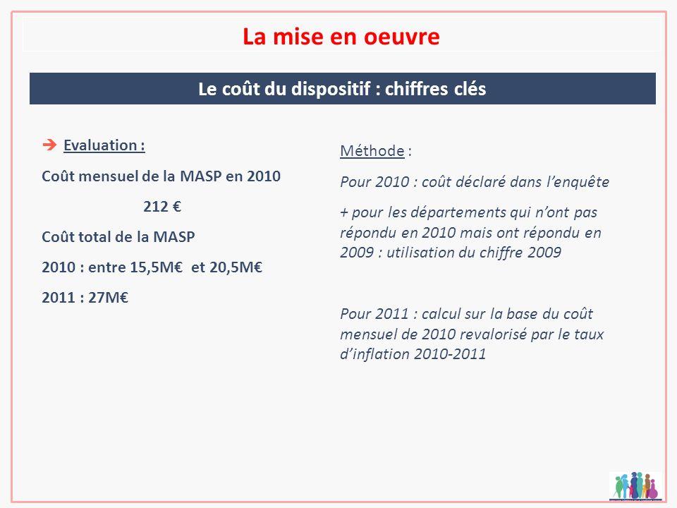 La mise en oeuvre Le coût du dispositif : chiffres clés Evaluation : Coût mensuel de la MASP en 2010 212 Coût total de la MASP 2010 : entre 15,5M et 2