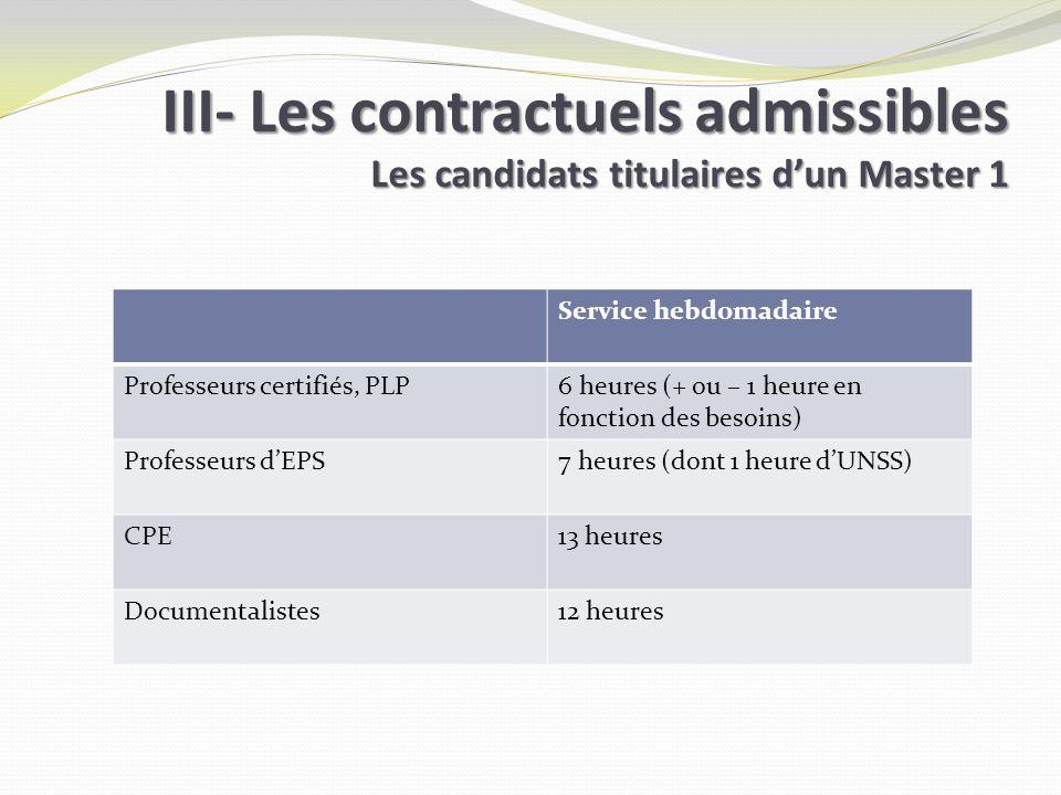Service hebdomadaire Professeurs certifiés, PLP6 heures (+ ou – 1 heure en fonction des besoins) Professeurs dEPS7 heures (dont 1 heure dUNSS) CPE13 h