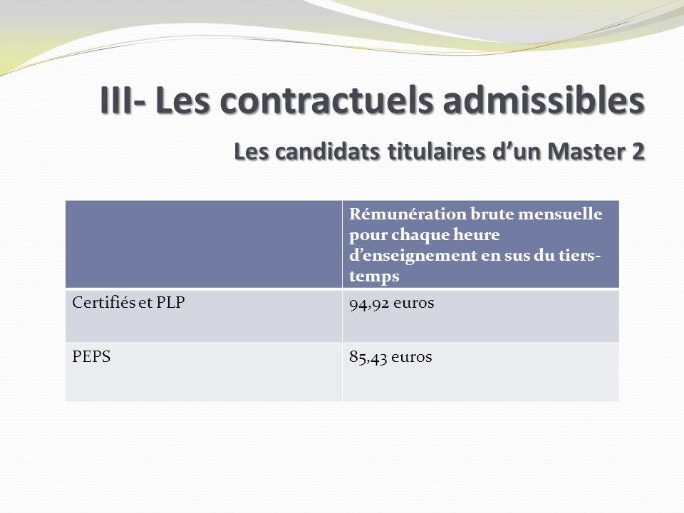 Rémunération brute mensuelle pour chaque heure denseignement en sus du tiers- temps Certifiés et PLP94,92 euros PEPS85,43 euros III- Les contractuels