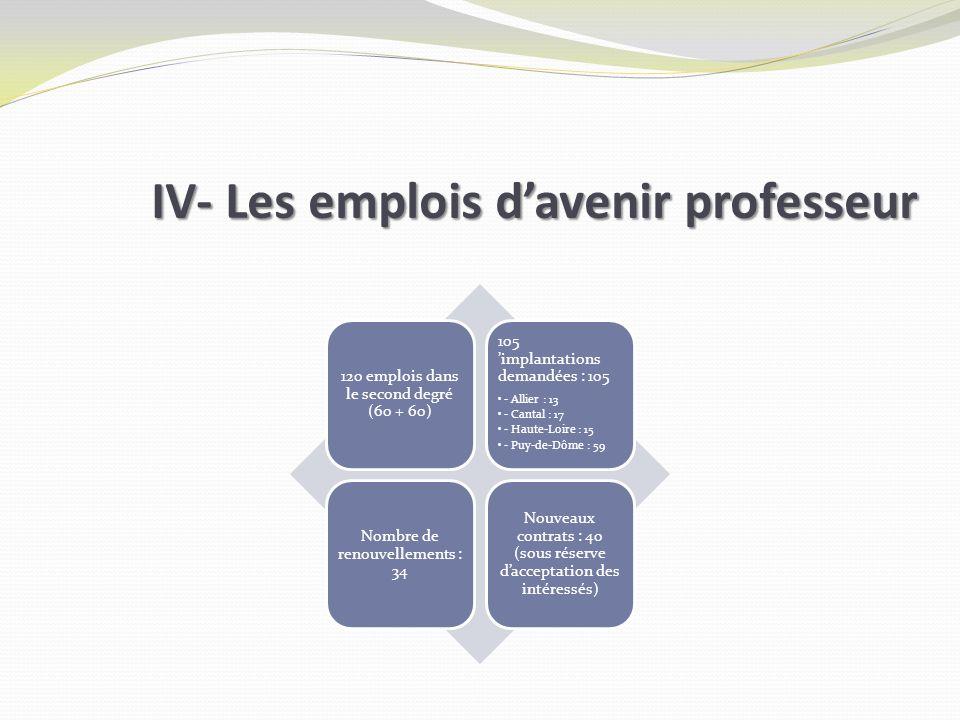 IV- Les emplois davenir professeur 120 emplois dans le second degré (60 + 60) 105 implantations demandées : 105 - Allier : 13 - Cantal : 17 - Haute-Lo