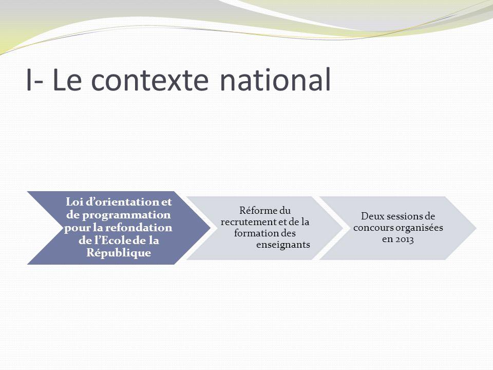 I- Le contexte national Loi dorientation et de programmation pour la refondation de lEcole de la République Réforme du recrutement et de la formation des enseignants Deux sessions de concours organisées en 2013