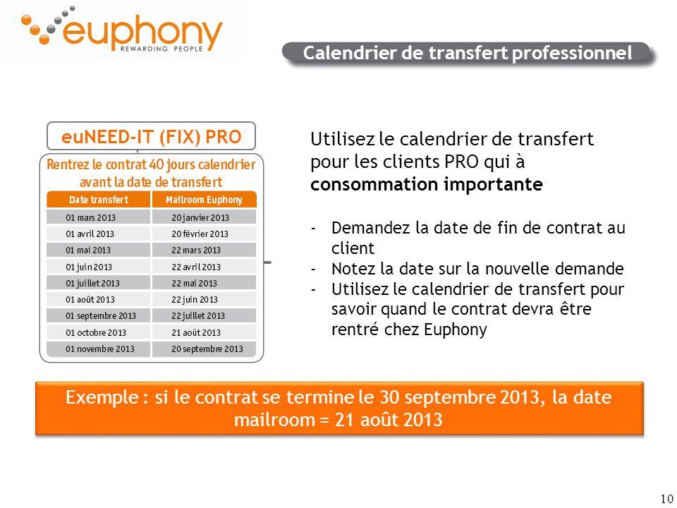 10 Calendrier de transfert professionnel Exemple : si le contrat se termine le 30 septembre 2013, la date mailroom = 21 août 2013 Utilisez le calendri