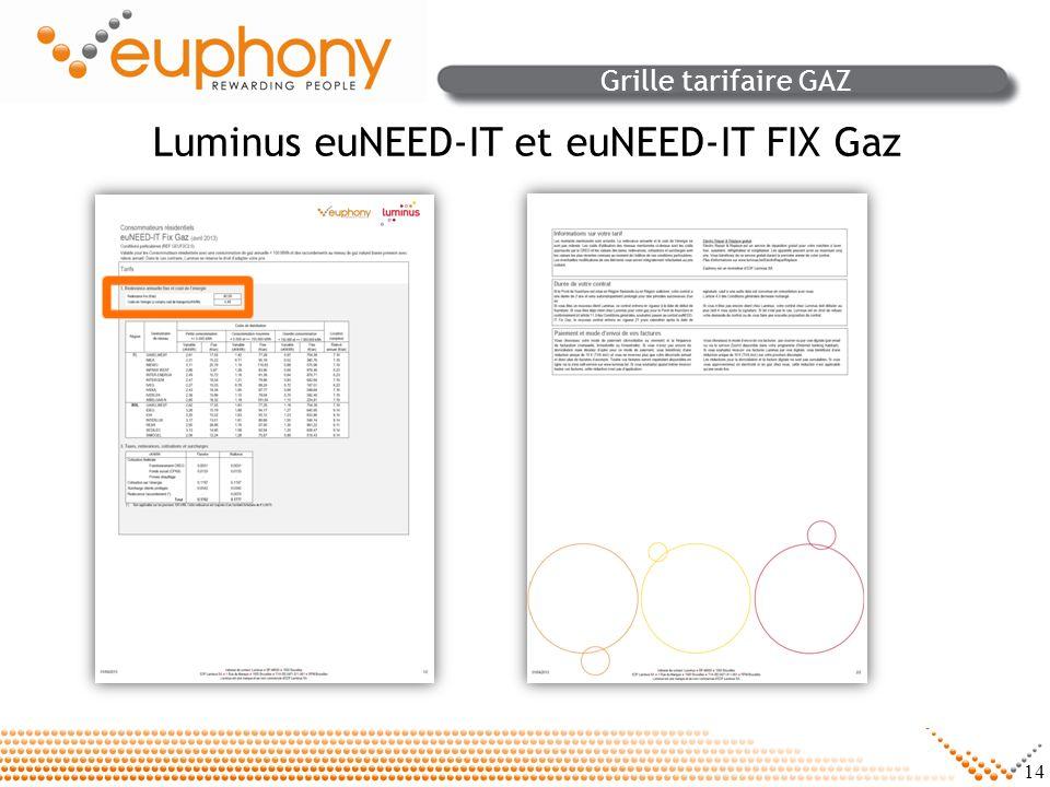 14 Grille tarifaire GAZ Luminus euNEED-IT et euNEED-IT FIX Gaz