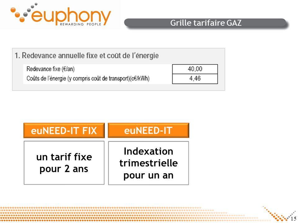 15 Grille tarifaire GAZ euNEED-IT FIX un tarif fixe pour 2 ans euNEED-IT Indexation trimestrielle pour un an