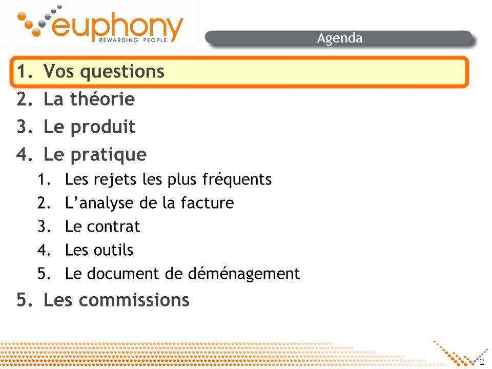 2 Agenda 1.Vos questions 2.La théorie 3.Le produit 4.Le pratique 1.Les rejets les plus fréquents 2.Lanalyse de la facture 3.Le contrat 4.Les outils 5.