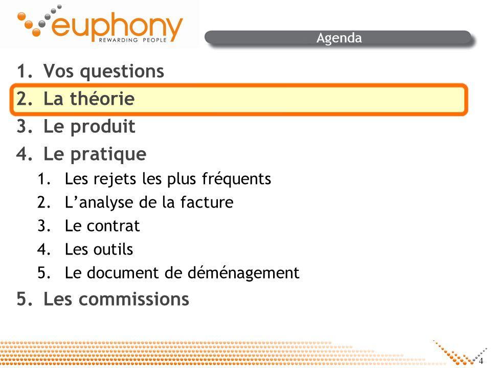 4 Agenda 1.Vos questions 2.La théorie 3.Le produit 4.Le pratique 1.Les rejets les plus fréquents 2.Lanalyse de la facture 3.Le contrat 4.Les outils 5.