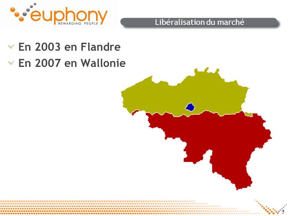 5 Libéralisation du marché En 2003 en Flandre En 2007 en Wallonie