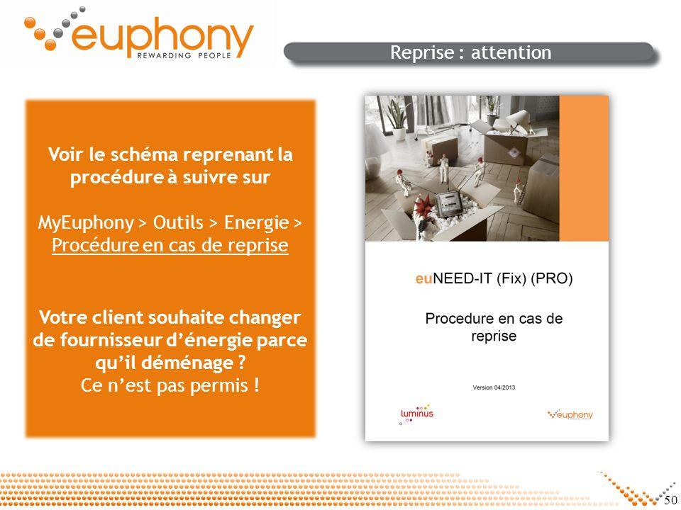 50 Reprise : attention Voir le schéma reprenant la procédure à suivre sur MyEuphony > Outils > Energie > Procédure en cas de reprise Votre client souh