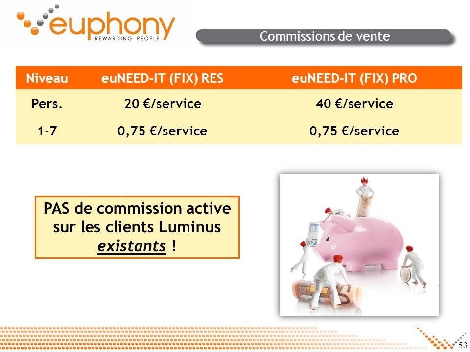 53 Commissions de vente NiveaueuNEED-IT (FIX) RESeuNEED-IT (FIX) PRO Pers.20 /service40 /service 1-70,75 /service PAS de commission active sur les cli