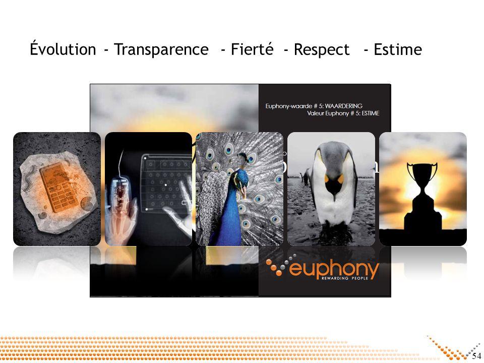 54 Évolution- Transparence- Fierté - Respect- Estime
