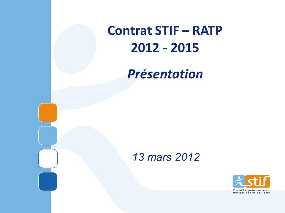 Contrat STIF – RATP 2012 - 2015 Présentation 13 mars 2012