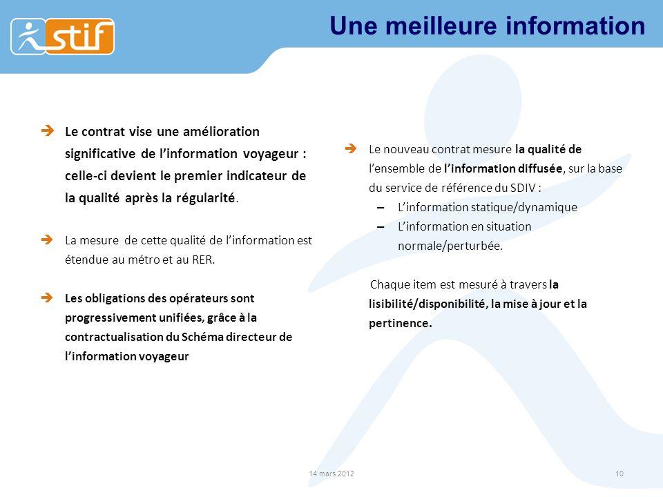 Une meilleure information Le contrat vise une amélioration significative de linformation voyageur : celle-ci devient le premier indicateur de la qualité après la régularité.